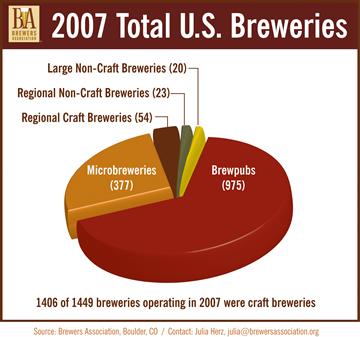 total_breweries_360px.jpg